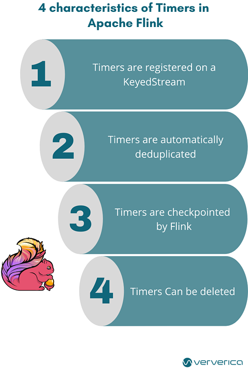 4 characteristics of timers in Apache Flink