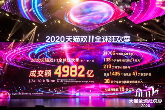 Alibaba Global Shopping Festival, Apache Flink use case
