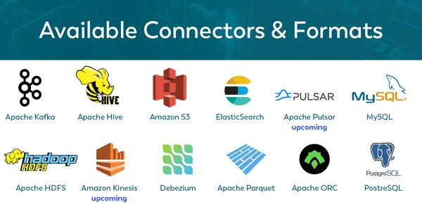 Flink connectors, SQL connectors, SQL Formats, HDFS, Pulsar, ElasticSearch, MySQL, Debezium, Apache Parquet, PostreSQL