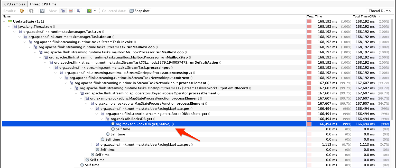CPU Samples, RocksDB, Apache Flink, Ververica Platform