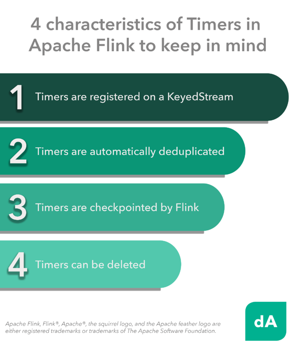 Timers, Apache Flink, Stream processing, Realtime data, Tech Tip