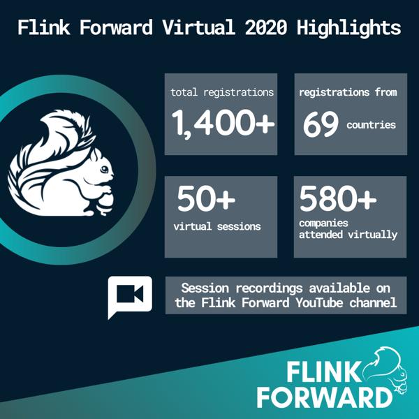 Flink Forward, tech event, Flink, Apache Flink, big data, open source
