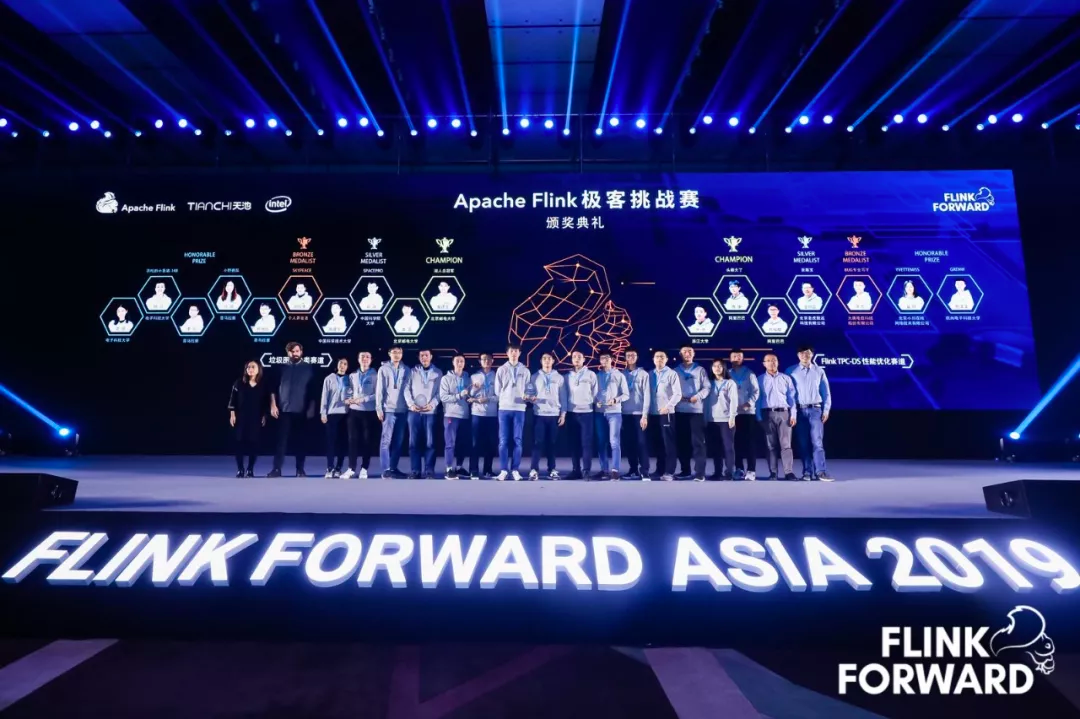 Flink-Forward-Asia-2019-Geek-Challenge-Winners