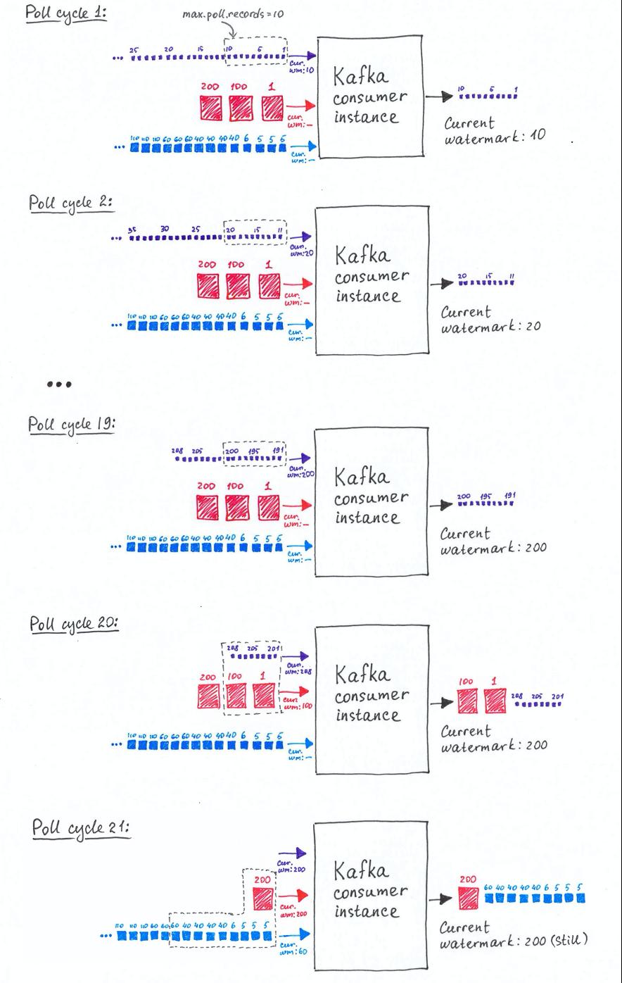 ING-blog-post-figure-2