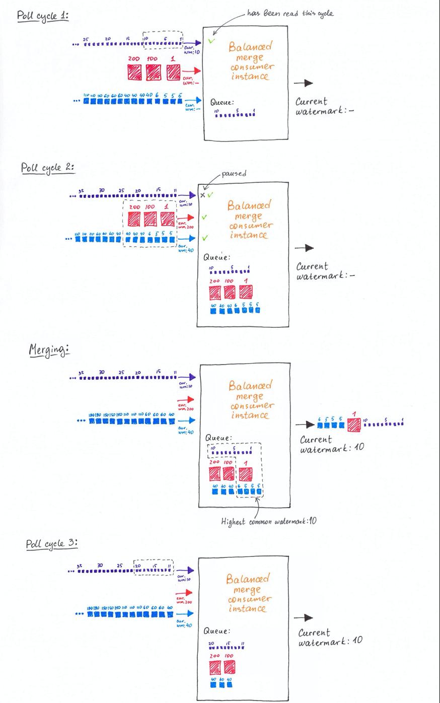 ING-blog-post-figure-3