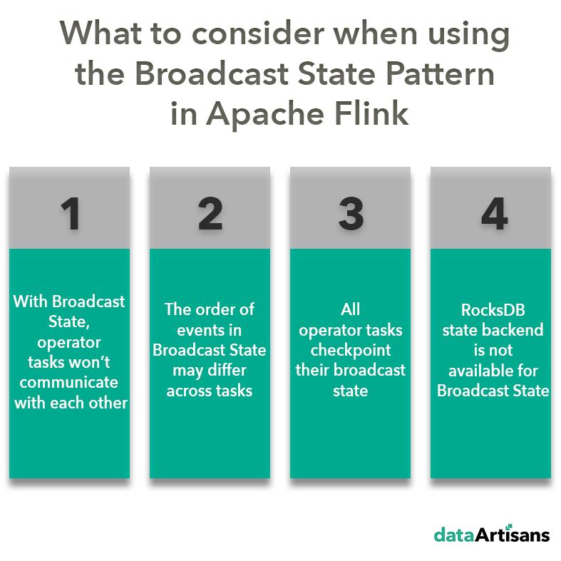 stateful stream processing, broadcast state pattern, broadcast state, apache flink, flink, data processing