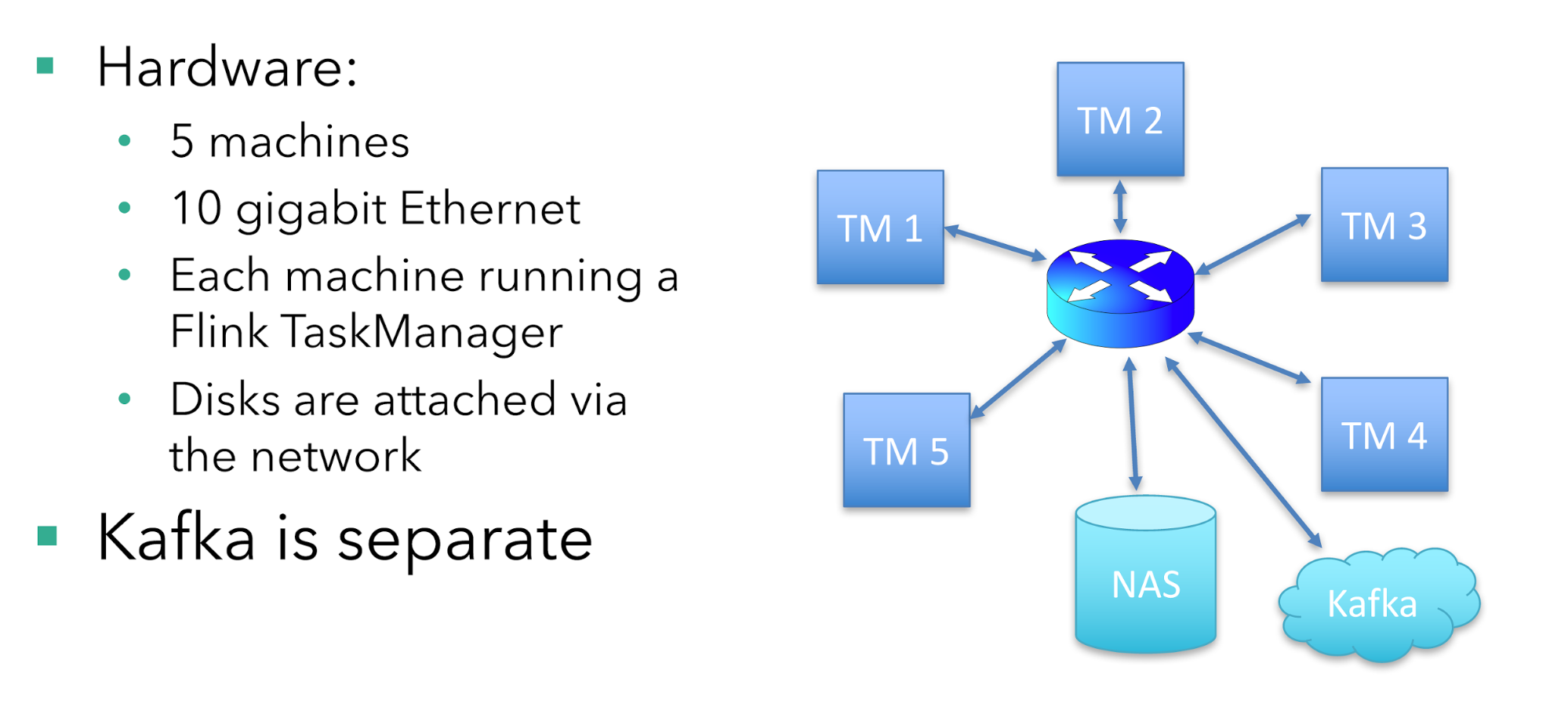Hardware in example Apache Flink cluster