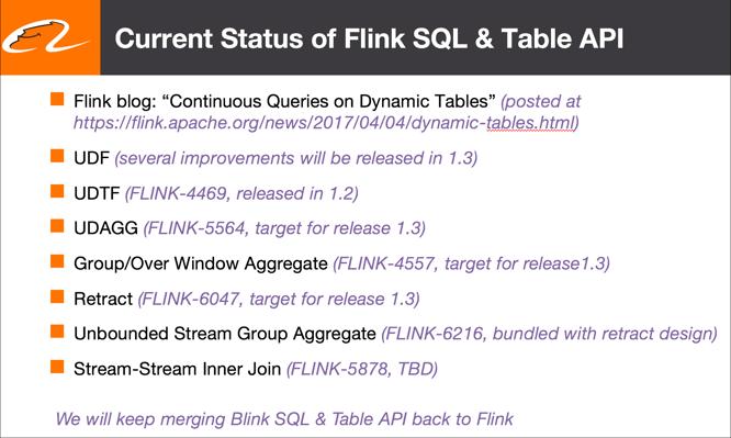 Alibaba and Apache Flink - Table and SQL API