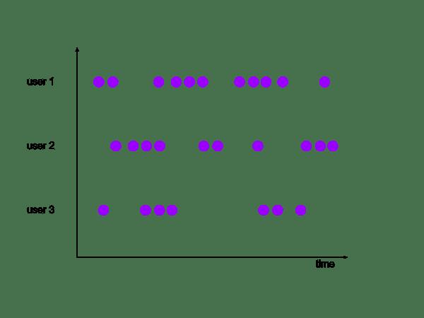 example-input