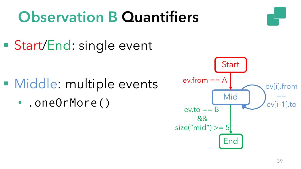 Pattern quantifiers in Flink CEP use case