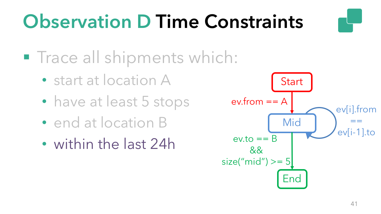 Time constraint in complex pattern for Flink CEP