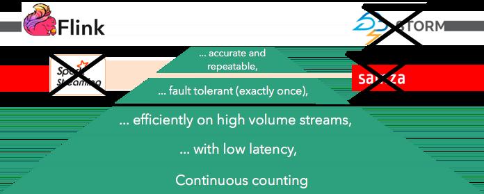 hierarchy-5