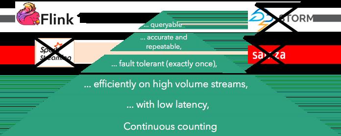 hierarchy-6