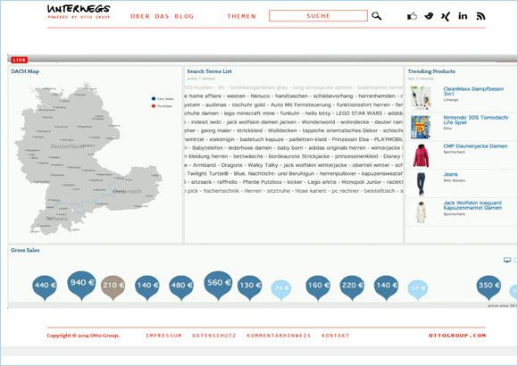 ottogroup_ecomerce_live_dashboard