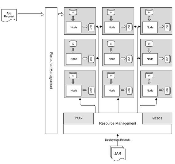 spqr-architecture-overview