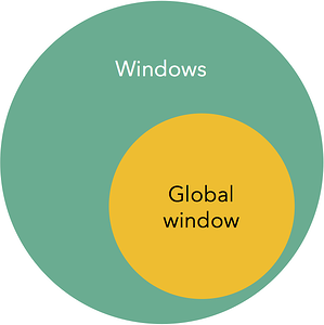 windows-venn