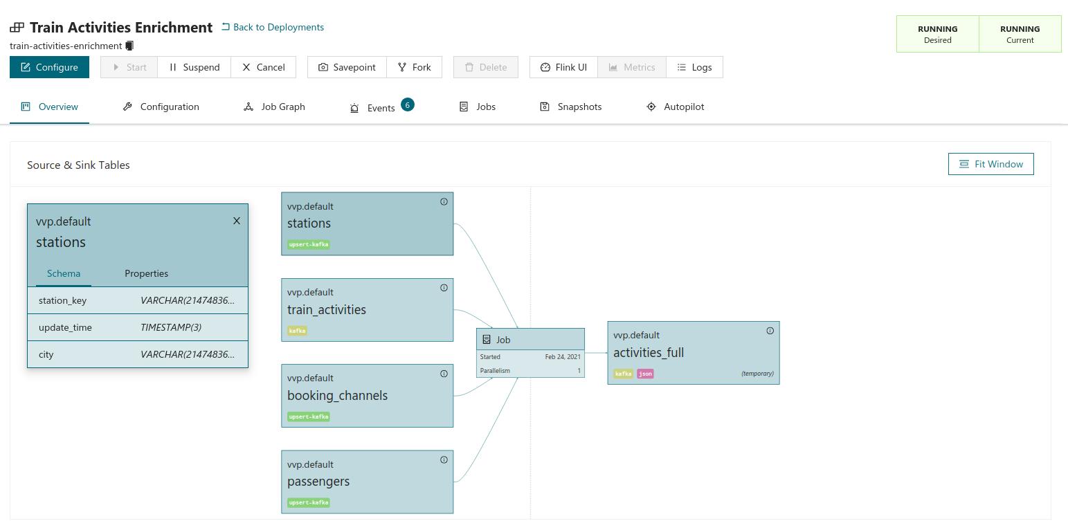 VVP2.4-temporal-table-joins-Apache-Flink