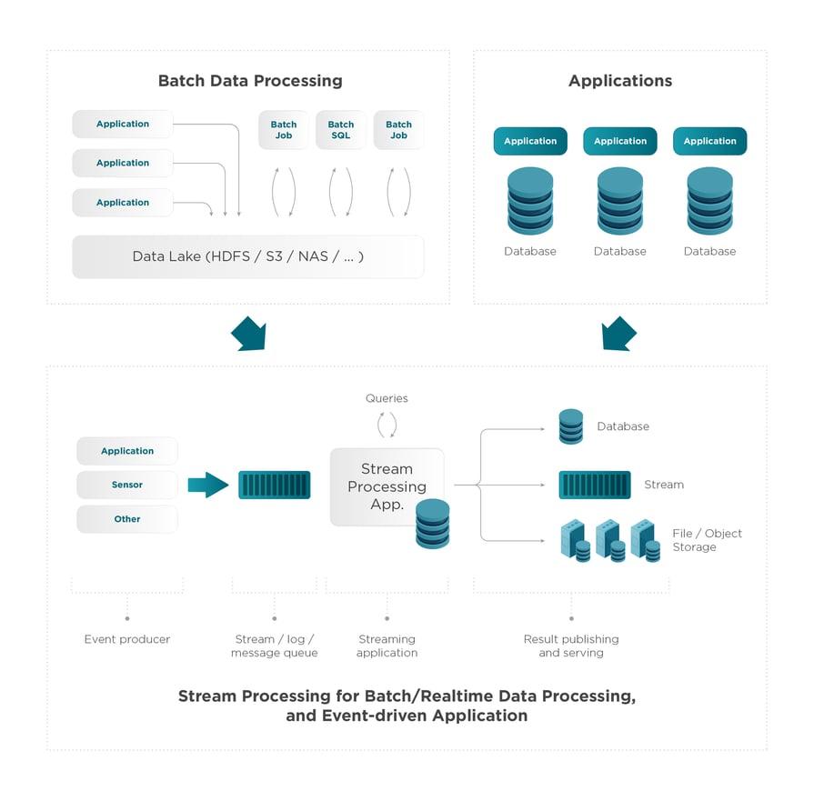 stream_processing_3-01