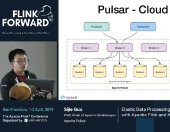 Elastic Data Processing with Apache Flink and Apache Pulsar