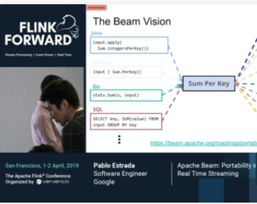 Apache Beam: Portability in the times of Real Time Streaming